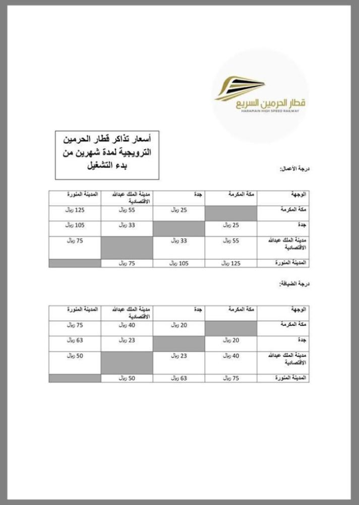 Haramain train to start operation on Oct  1