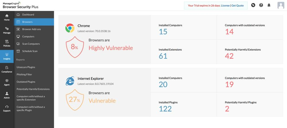Browser Insights from ManageEngine's Browser Security Plus