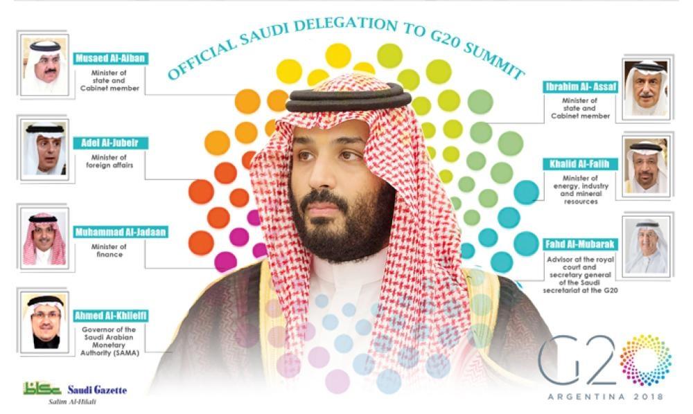 Saudi Arabia strong among the strongest