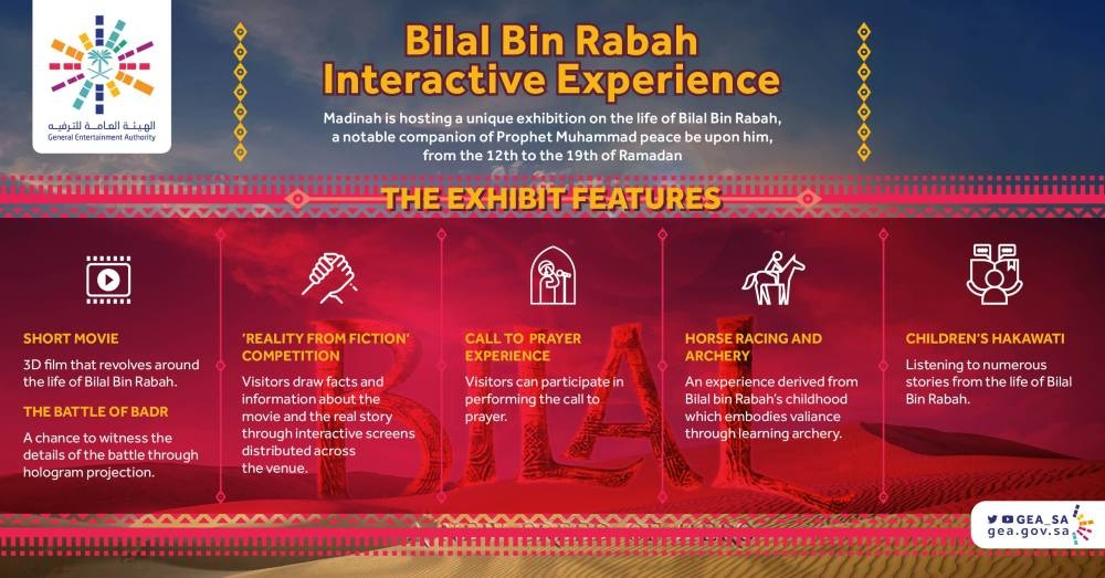 Using hologram and VR, GEA retells the story of Bilal bin Rabah in Madinah