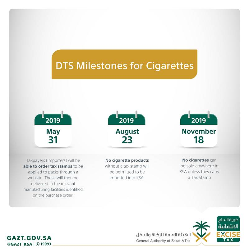 GAZT bans sale of cigarette packs not bearing tax stamps