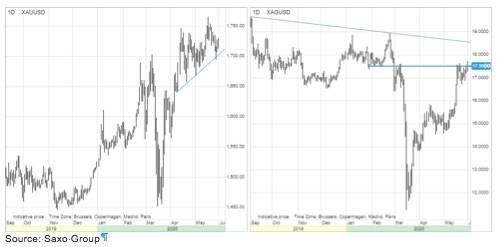 Crude oil frets geopolitics, sluggish demand bounce